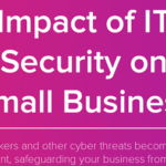 The Impact of IT Security on Small Business [Infographic]