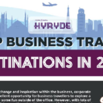Top Business Travel Destinations in 2018