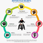 Different Types of Motorcycle Helmets