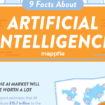 9 Facts About Artificial Intelligence – Infographic