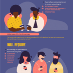 What Do Successful Startup Founders Do Differently?