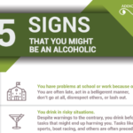 15 signs that you might be an alcoholic