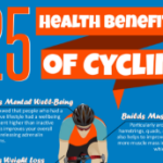 25 Health Benefits of Cycling infographic