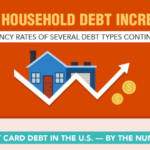 Here's a summary of debt statistics all inside this easy to read infographic.