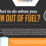 What To Do When You Run Out Of Fuel?