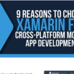 9 Reasons To Choose Xamarin For Cross-platform Mobile App Development [Infographic]