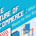 Prepare for the future of Ecommerce