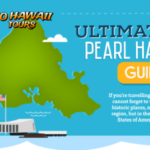 Ultimate Pearl Harbor Guide (Infographic)