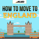 How to Move to England (Infographic)