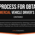 Process for Obtaining a Commercial Vehicle Driver's Licence