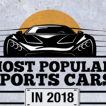Most Popular Sports Cars in 2018