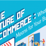 The Future of E-commerce for Startups