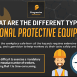 What are the different types of Personal Protective Equipment? (Infographic)