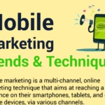 Mobile Marketing Trends & Techniques [Infographic]