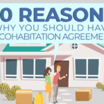 10 Reasons Why You Should Have a Cohabitation Agreement