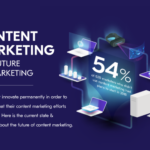 Content Marketing: The Future of Marketing