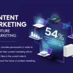 Content Marketing: The Future of Marketing