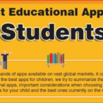 Best Mobile Apps for Students