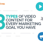 18 Types of Video Content for Every Marketing Goal You Have
