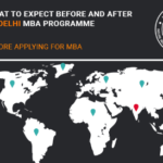 IIT Delhi MBA Placements and Admissions Criteria in 2019