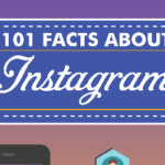101 Facts About Instagram – Digi SMM