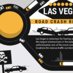 Las Vegas Road Crash Report