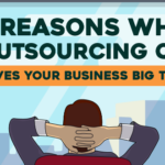 3 Reasons Why Outsourcing Your QA Saves Your Business Big Time