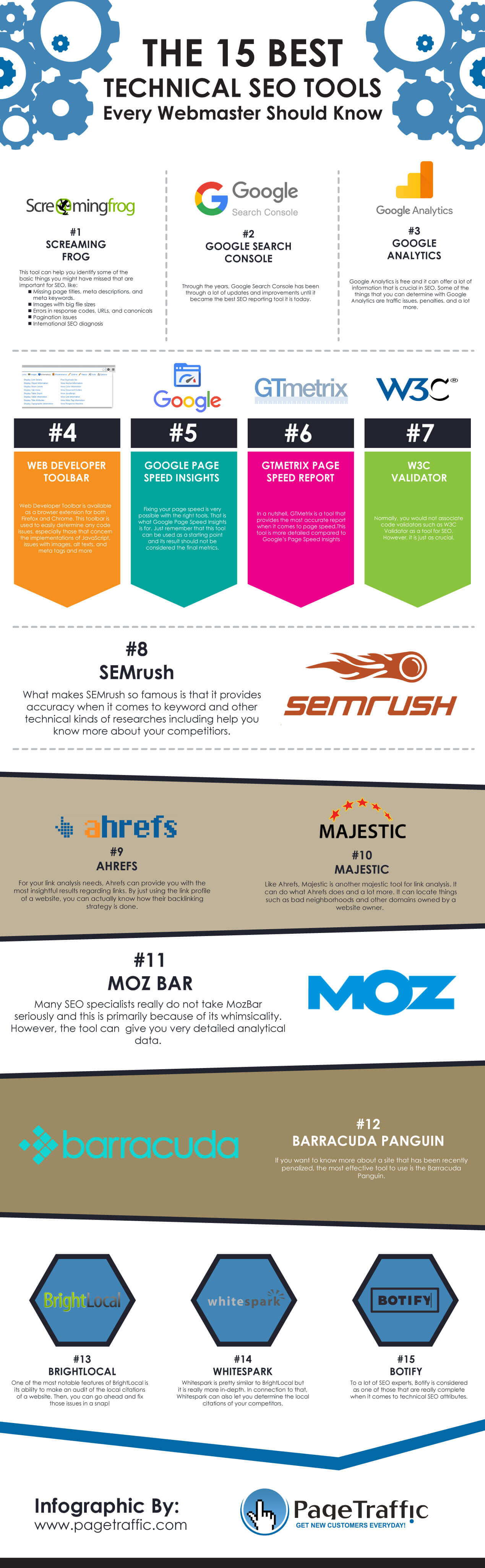 15 Best Tools for Technical SEO | Infographics Race
