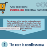 Why to Choose Coreless Thermal Paper Rolls