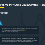 Remote vs In-House Development Teams: Make the Right Choice