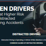 Teen Drivers are at Higher Risk of Distracted Driving Accidents