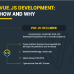 Stats from Vue.js Development Company