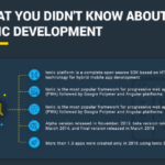 Things You Didn't Know About Ionic