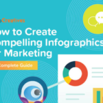 How to Create Compelling Infographics for Marketing