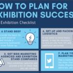 Exhibition Success Checklist