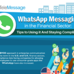WhatsApp Messaging in the Financial Sector (Infographic)