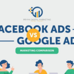 Facebook Ads vs. Google Ads [Marketing comparison]