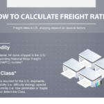 How to Calculate Freight Rates in LTL Shipping