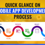 Quick Glance of Mobile App Development Process