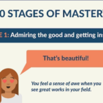 10 Stages Of Mastery Infographic