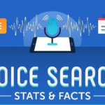 Voice Search – Eanythingindian