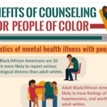 Benefits of Counseling for People of Color