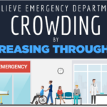 Relieve Emergency Department Crowding by Increasing Throughput
