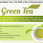 It's All About Green Tea