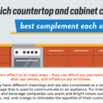 Which Countertop and Cabinet Colors Best Complement Each Other? (Infographic)