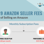 Amazon Seller Fees 2019 Infographic