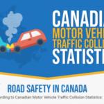 Traffic Collision Statistics in Canada