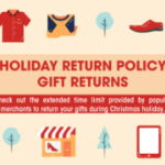 Holiday Return Policy-Infographic