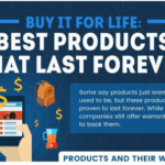 Buying Guide: Common Products with the Longest Lifespans