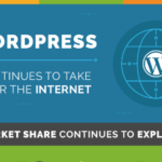 WordPress Continues To Take Over The Internet